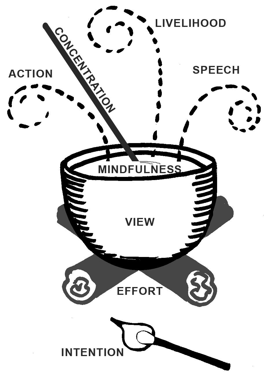 dd2dd-cooking-pot-analogy-w-spoon