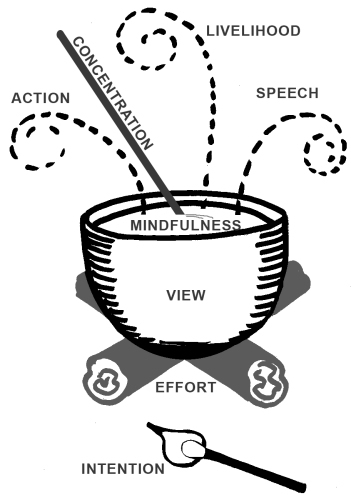 dd2dd-cooking-pot-analogy-w-spoon