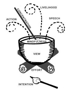 31eb9-cooking-pot-analogy-8fp-tif