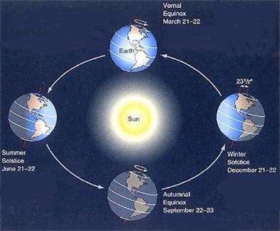 solstice-equinox.jpg